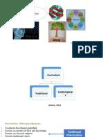 Curriculum Perspectives.pptx