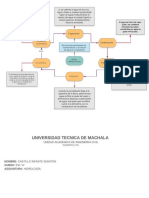 Ciclo del agua.pdf