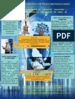 POSTER- PERFIL DEL INGENIERO DE TELECOMUNICACIONES - copia.pptx