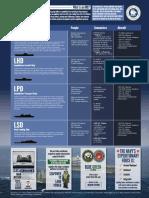 8.5x11sheet_Amphib.pdf