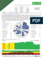 2020-07-11-BDO.PS-MarketGrader-MarketGrader Research Report on BDO Unibank, Inc.-89087428
