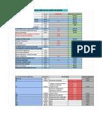Analyse Financière (TD + Examen).pdf