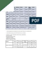 Tarea de taxonomia