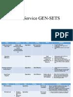Field Service GEN-SETS.pptx