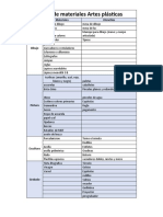 Lista de materiales Artes plásticas_Juliana Santana