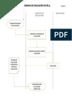 Anexo 3. Flujograma de evaluación de RR.LL. y otros v1