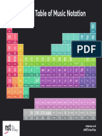 periodic-table-music-notation-2019