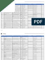 Listagem-de-Laboratorios-e-Postos-de-colheita_20082020