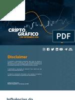 Criptográfico (Mercado Bitcoin)