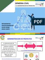 GRUPO 2. INTR. ADMINISTRACION-DE-PROYECTOS 2-sep-2020 (3)