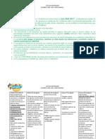 LISTA DE MATERIALES PARA PAPIS DEL 24 DE AGOSTO AL 21 DE SEPTIEMBRE K-3.docx