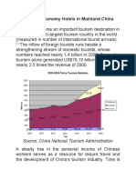 Demand for Economy Hotels in Mainland China