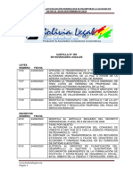 Actualización Normativa al 06 de Septiembre de 2020