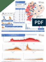 Infografia Nacional