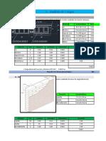 Analisis de cargas y calculo de cimentacion