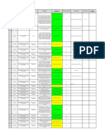 Diagnóstico de  evaluaciones del SG-SST - Decreto 1072-2015