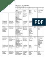 Planificación Septiembre área de psicología
