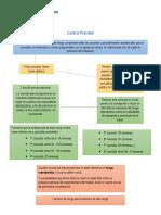 1.- Control Prenatal. Méndez Hernández Carlos Alberto.pdf