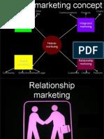 marketing_ch_9