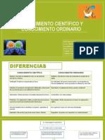 CONOCIMIENTO CIENTÍFICO Y CONOCIMIENTO ORDINARIO.pdf