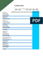 ANALYSIS OF BALANCE SHEET AND CALCULATION OF PBF