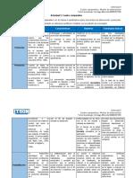 ACT 6 Cuadro comparativo Niveles de intervención_TaniaVerdugo.docx