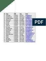 daftar kelas