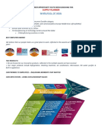 JD- Supply Planner Aug 2019