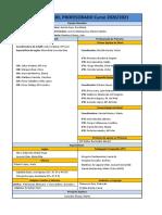 Estructura Profesores 20-21