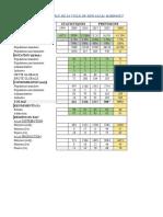 Calcul AEP et Assainissement Complet.xlsx