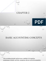 Chapter 2- Basic Accounting Concepts