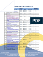 Catálogo de Certificados 2020