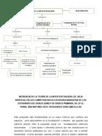mapa conceptual y Redacción sobre el contexto conceptual.docx