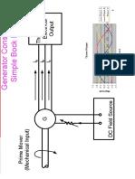 Generator Basic SLD