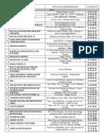 Liste Mine Petrole.docx