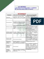 LEY DE IGUALDAD (Cuadro).pdf
