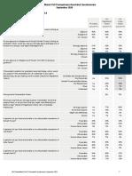 NBC News Marist Poll PA Annotated Questionnaire