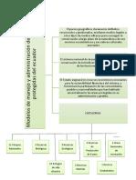 Modelos de manejo y administración de las áreas protegidas del ecuador Angie