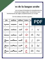 Langue-arabe-niveau1-les-lettres