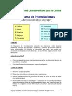 Diagrama de Interrelaciones.pdf