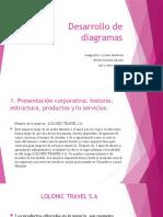 DESARROLLO DE DIAGRAMAS.pptx