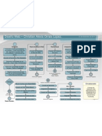 Diagrama Diseno Web