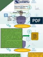 concepto de productos y servicios.pptx