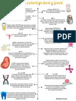 avances en embriologia.pptx