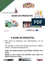 Gama de produtos