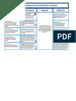 cuadro comparativo de los hemostáticos (1)