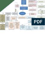 Mapa-Conceptual Discapacidad.docx