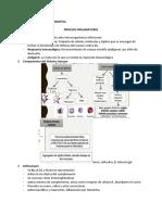 PARCIAL 2 bio periodontal.docx