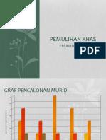 Analisis PML MT