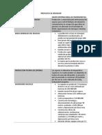 FINANZAS CORPORATIVAS TALLER 2020-2